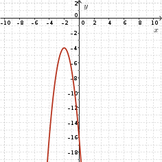 8806115 furthermore 2 Straight Line also 80634757 Topic Find The Intercepts Worksheet 1 Form moreover The Graph Of A Logarithmic Function Y 3x Is A Reflection Of X 3y Over The Line Y 0 together with Math20 1 2 3Assessment. on given the equation y 2x 4