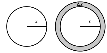 Two squares, one of radius x, one of radius x + delta x
